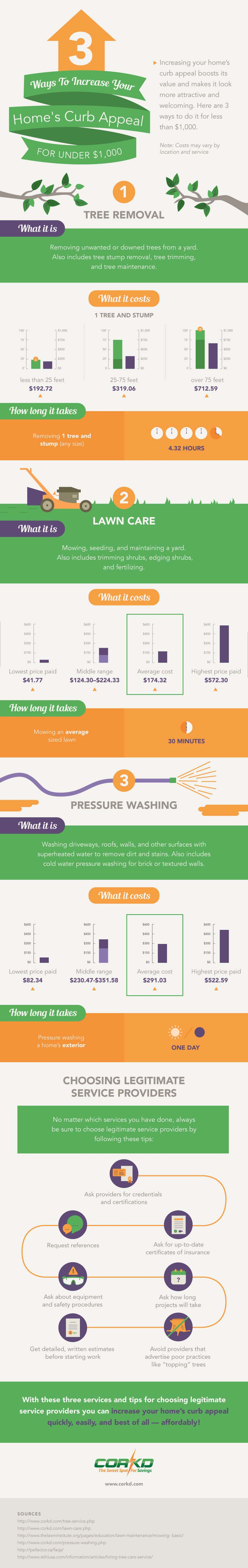improve-curb-appeal-infograpic